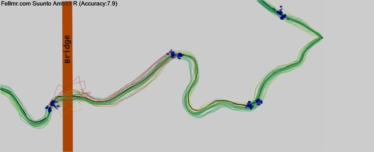 The dark green lines show the Ambit3's accuracy, and it has no problem dealing with the twists in the path of the middle section, something that most watches struggle with. It tracks the sharp turn on the right side of the picture especially well. It's not all perfect however, as you can see from where the path crosses under the bridge. Here the Ambit3 is struggling to accurately reacquire the signal and jumps off course a fair way.  (This diagram has tracks color coded with green indicating good accuracy through to read indicating poor accuracy, and the lap markers as blue dots.)