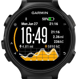 Garmin 935 Review - Fellrnr com, Running tips