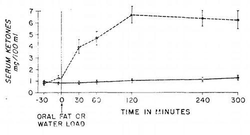 wiegt of c12 calculate