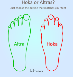 A Tongue In Cheek Look At The Diffe Shapes Of Hoka And Altra Shoes