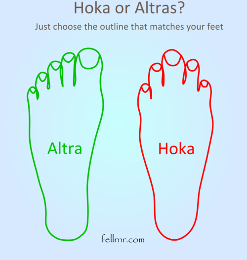 A review and comparison of Hoka One One running shoes ...
